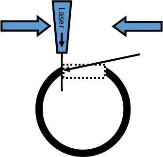 CNC Laser Tube Machining