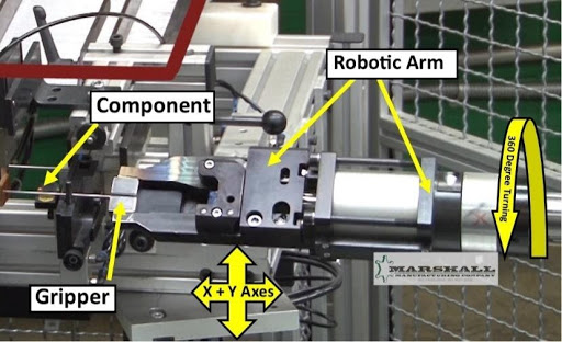Utilization of Robotics & Automation for High-Volume Manufacturing at Marshall